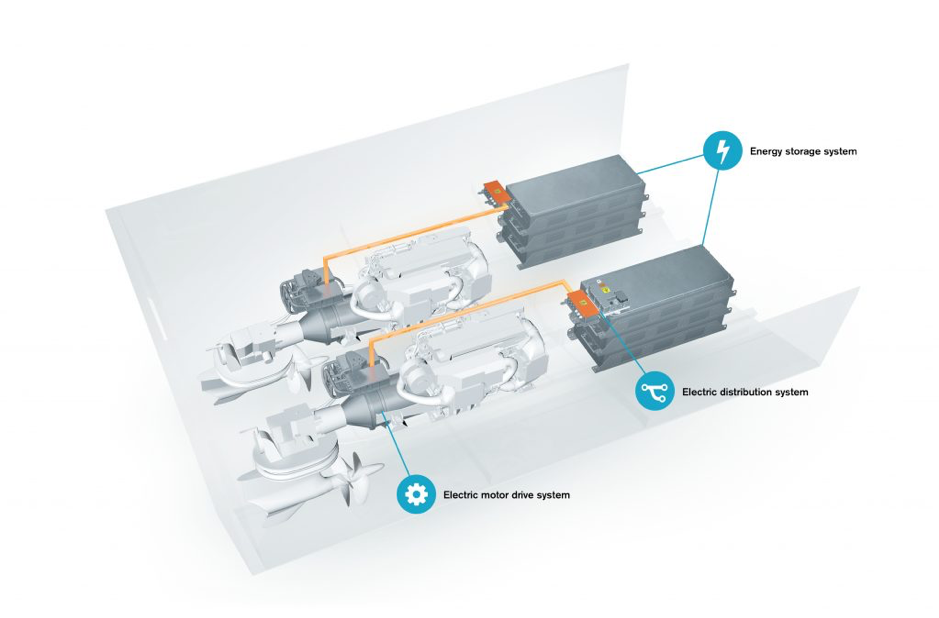 Volvo Penta takes an innovation leap in marine propulsion technology